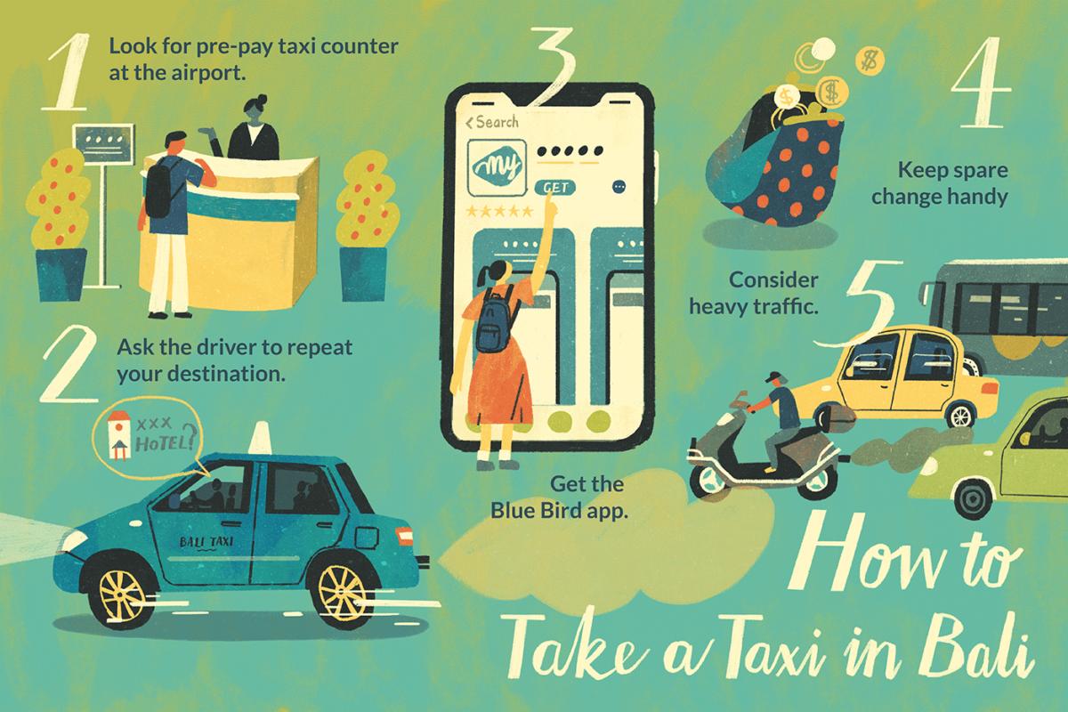 Richard Solomon - Wenjia_Tang_006-Bali-Taxi-Infographic_web